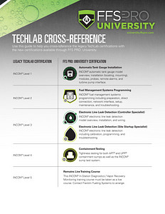 FFS PRO® University - TechLAB Cross Reference